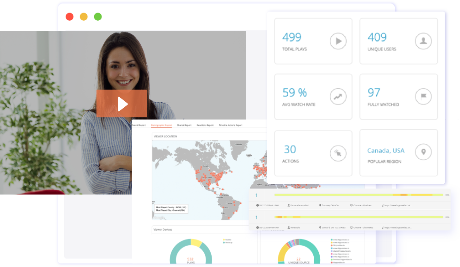 Hubspot video marketing analytics